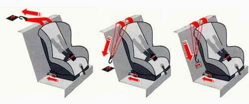 Как Правильно Пристегнуть Автокресло Ремнем Инструкция - фото 6