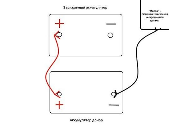 Схема установки пищалки с кроссоверами