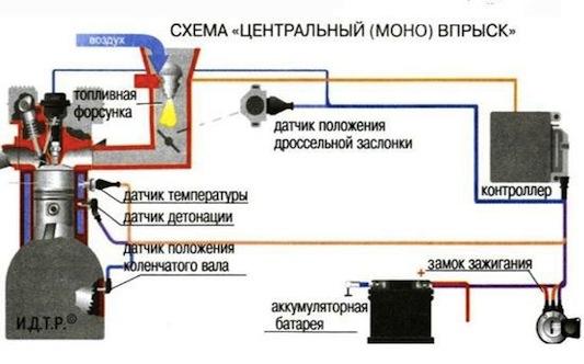 инжекторный двигатель2