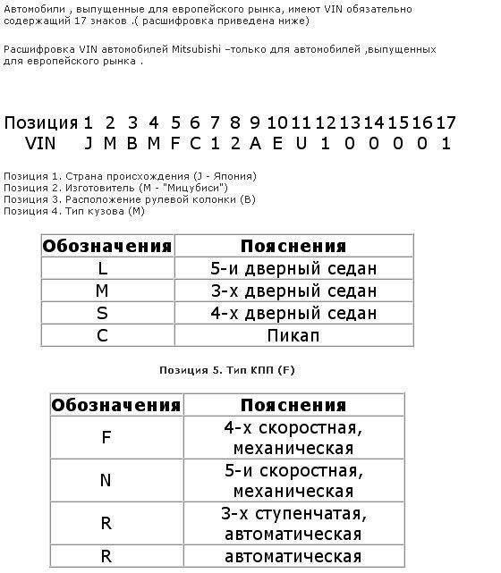 Вин-код - расшифровка3
