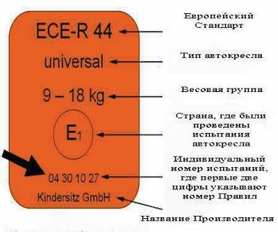 ECE R44:03