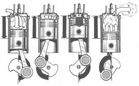 Компрессия двигателя4