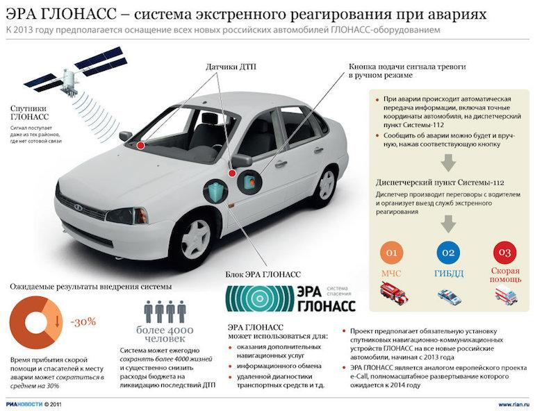 GLONASS4