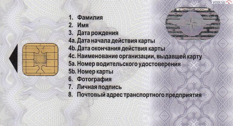 Карта водителя для тахографа3