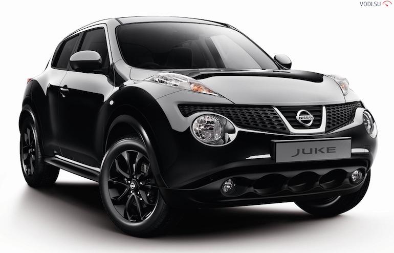 Nissan Juke-12443