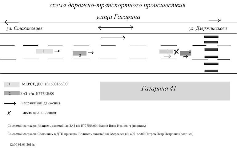 Составление схемы ДТП1