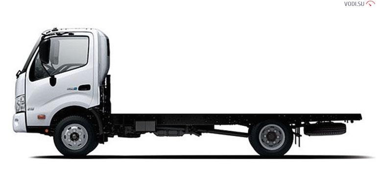 Меняем легковушку на грузовик2