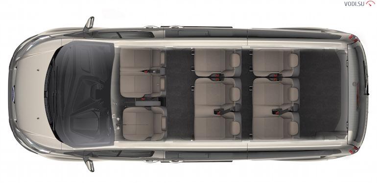 Ford Tourneo11