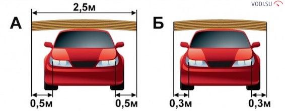 Правила перевозки груза на легковом автомобиле4