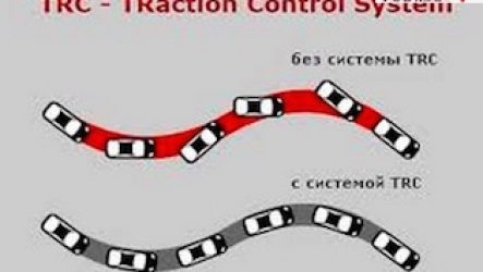 TRC (Traction Control)