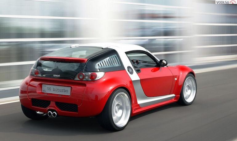 Smart Roadster3