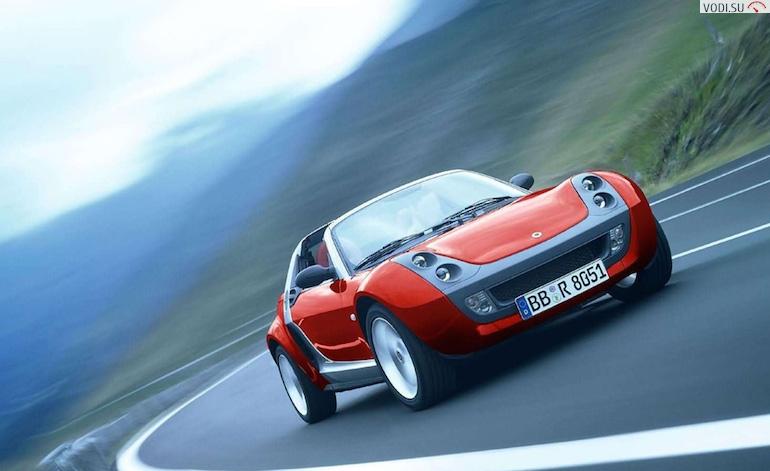 Smart Roadster4