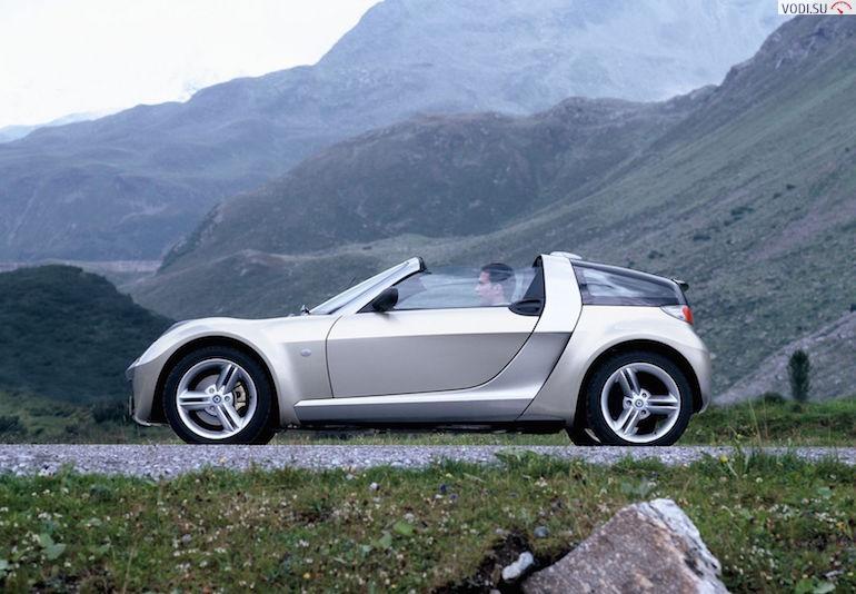 Smart Roadster5