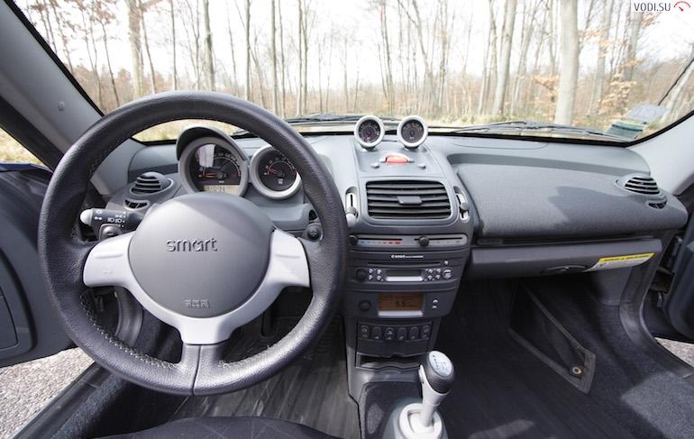 Smart Roadster7