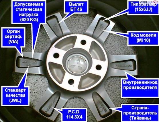 Маркировка колесных дисков2