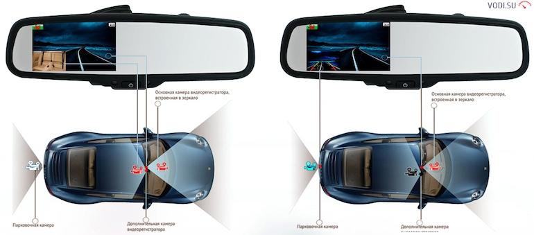 Камеры заднего вида для автомобилей с монитором4